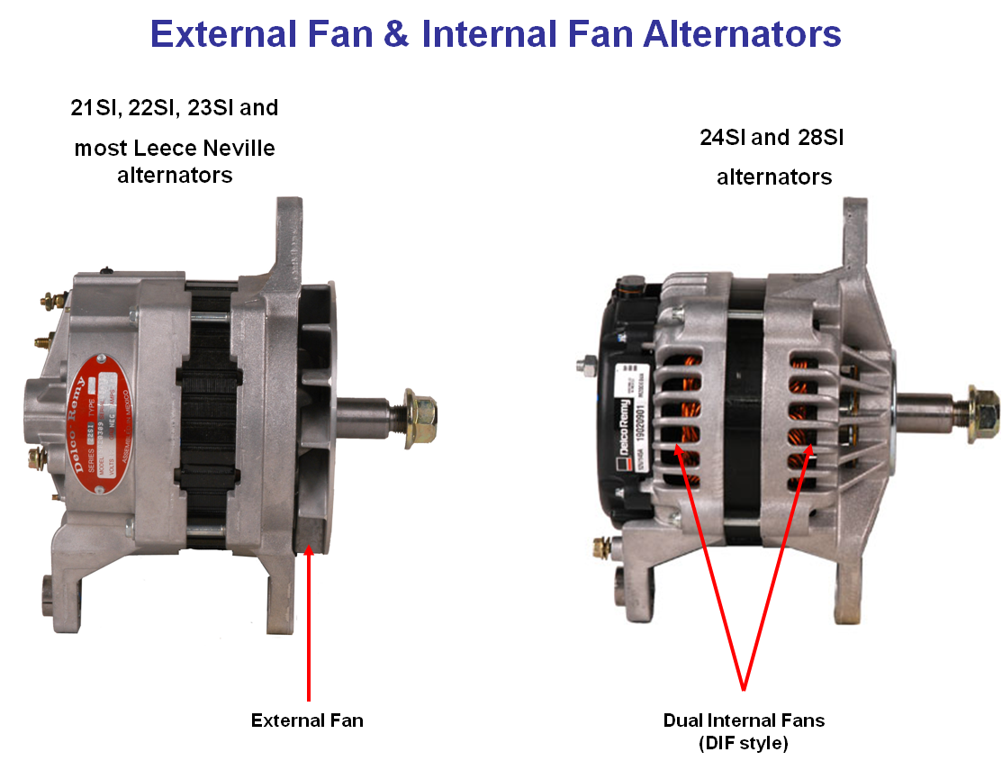 19020305 22si New Alternator Product Details Delco Remy Gm 160 Amp Wiring Dual Internal Fan Alternators